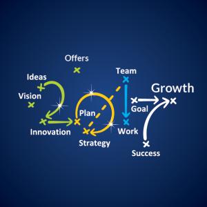 2017-growth-planning